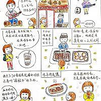 奶酪炒饭——番茄味pk原味的做法图解13