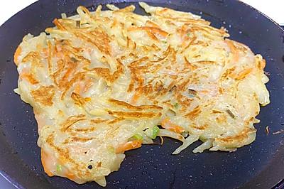 营养早餐-香煎土豆饼