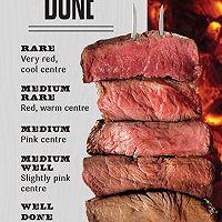 关于牛排怎么煎最好吃?详解的做法图解10
