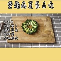 ㊙️秘制咖喱鸡肉饭,好吃到舔盘子 #美食视频挑战赛#的做法图解3