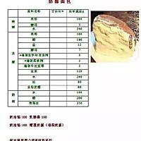 网红奶酪包/干乳酪面包/奶酪面包(附面包制作技巧)的做法图解7
