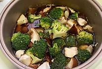 大杂烩闷饭,电饭锅版的做法