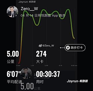 Zero_Wxd的跑步打卡-114🏃🏻