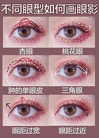 Jingsisijing的各种眼型的大眼术!跟肿眼泡说Bye Bye~