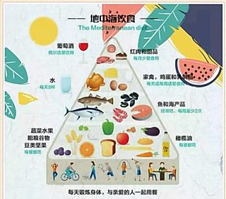 自然疗法师王淑芳的真相——肥胖是由于营养不良造成的