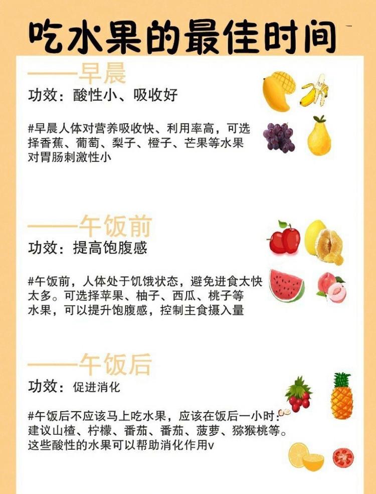 干货帖㊙️怎么吃水果才能越吃越-瘦❗️❓图3