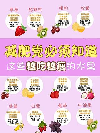 蜜汁藕的干货帖㊙️怎么吃水果才能越吃越-瘦❗️❓