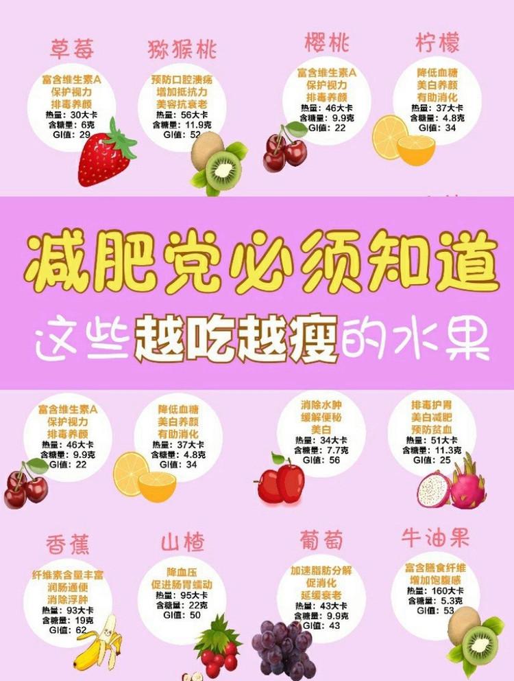 干货帖㊙️怎么吃水果才能越吃越-瘦❗️❓图1