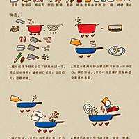 锦珍豆腐的做法图解1
