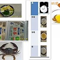螃蟹豆腐煲的做法图解1